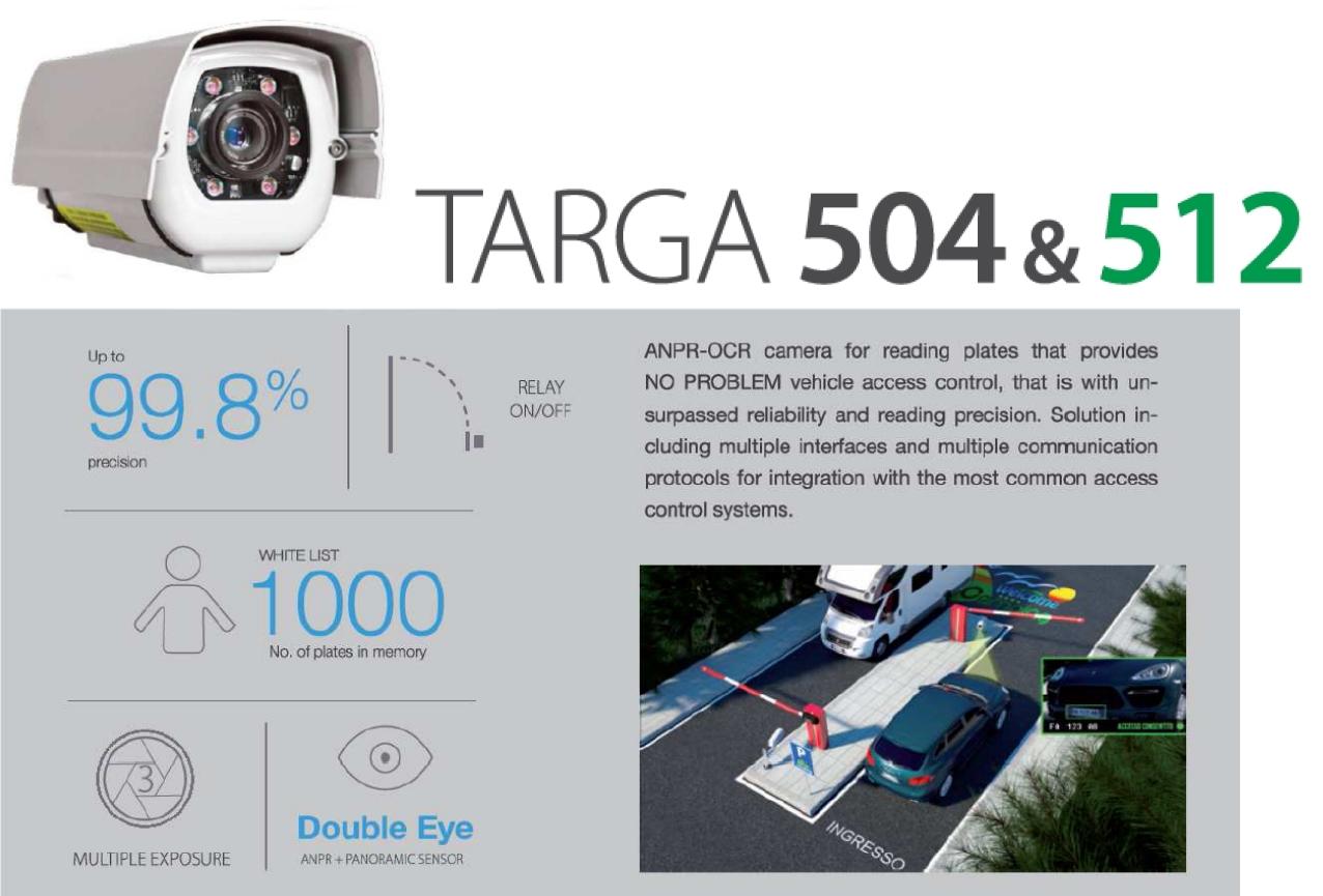 Targa 504-512